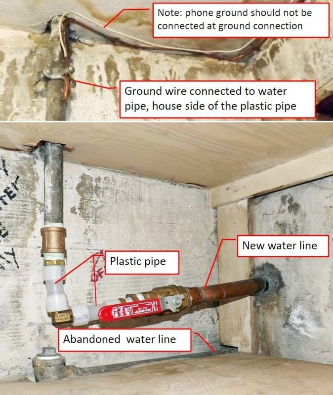 Water Pipe Grounding