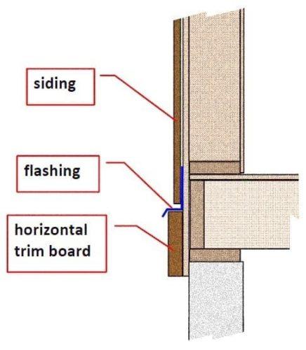 Missing-horizontal-flashing5