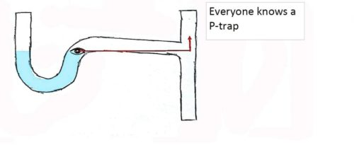 weir-d science  how a p-trap works