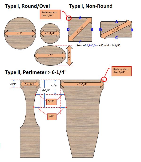 handrail requirements